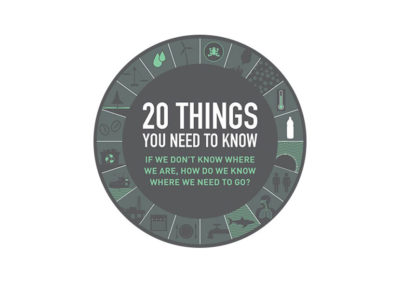 20 THINGS YOU NEED TO KNOW